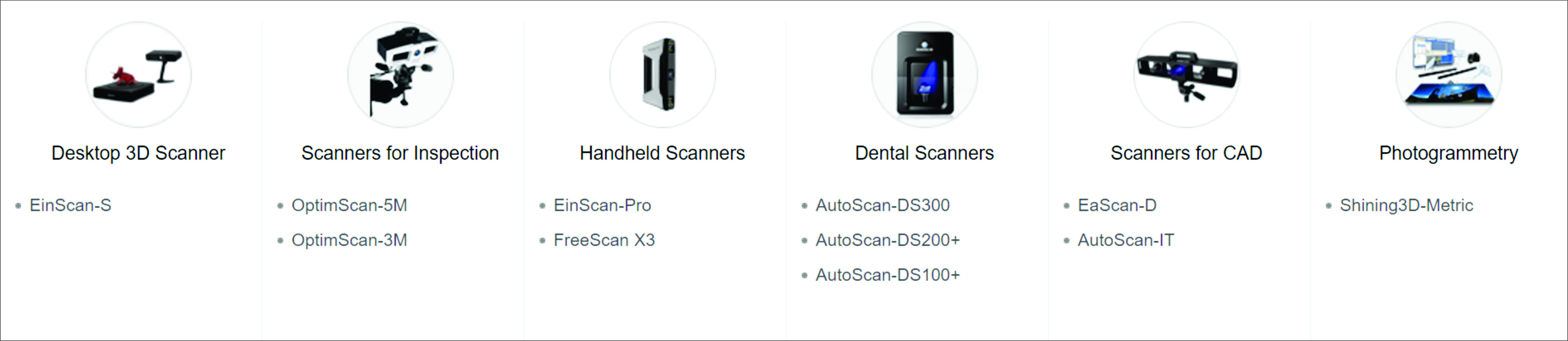 may-scan-3d-shining-0 Máy scan 3D giá hợp lý ở Việt Nam. được nhiều doanh nghiệp Việt Nam tin dùng. Xem ngay để chọn được máy scan 3D (máy quét 3d) phù hợp nhất Việt Nam.