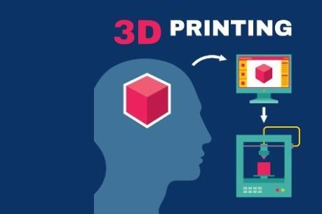 Dịch vụ in 3D - Dịch vụ tạo mẫu nhanh Thủ Đức, Quận 9 | Giá sinh viên.