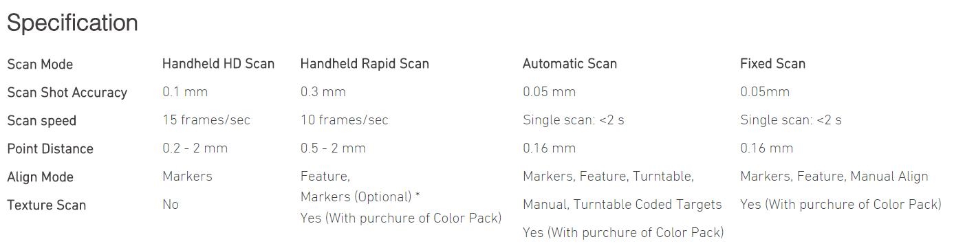 Máy scan 3D Einscan Pro - Máy scan 3D đồ gỗ - mỹ nghệ | Báo giá.