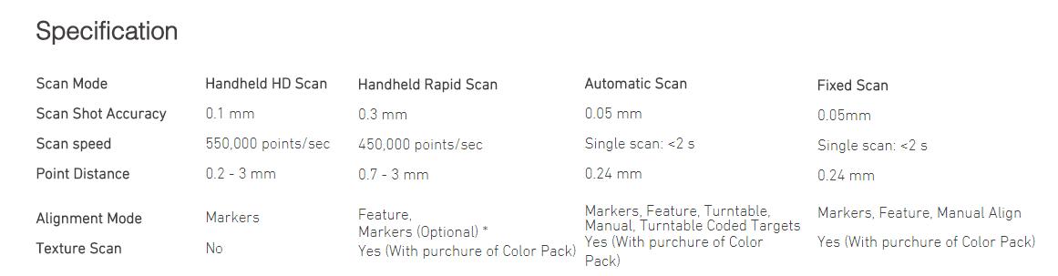 Máy quét 3D Einscan Pro Plus - Máy quét 3D ứng dụng đa ngành | Báo giá